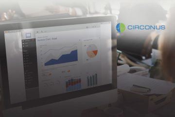 Circonus Announces High Performance Analytics