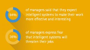 Accenture-Managers-Machine-2
