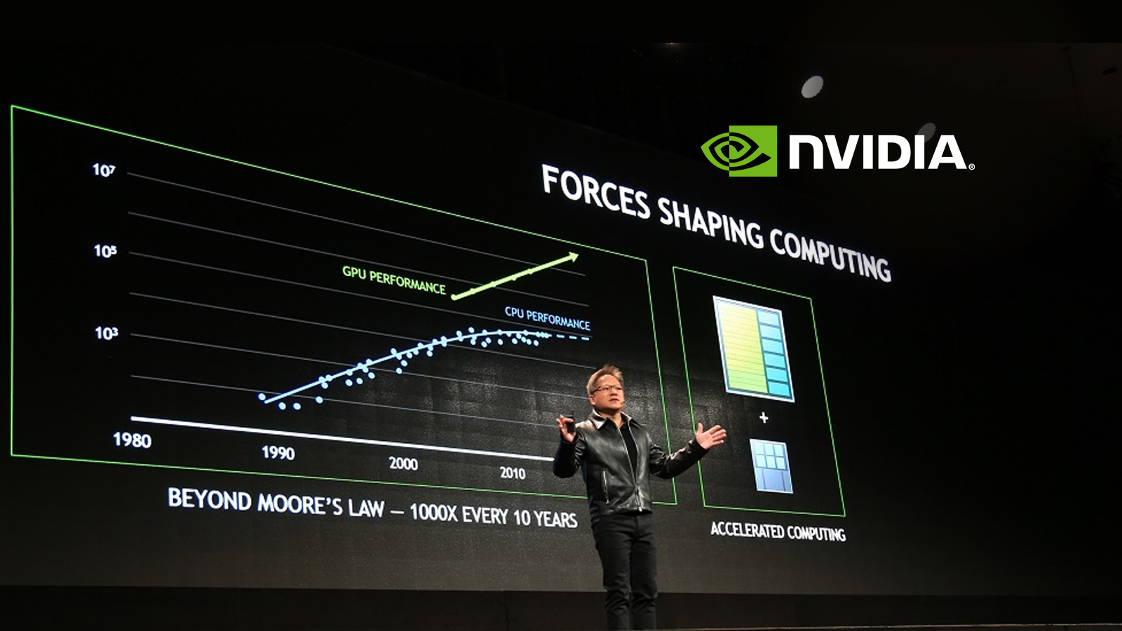 NVIDIA Launches GPU-Acceleration Platform for Data Science