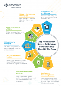 App-Monetization