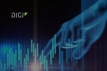 Digi International to Present at the Needham Growth Conference