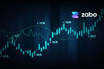 Zabo Announces a Risk-Free Cryptocurrency Trading Simulation