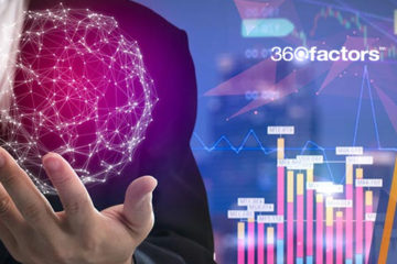 German American Bank to Deploy Leading Compliance and Regulatory Technology by 360factors