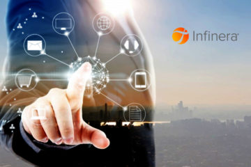 Infinera Announces XR Optics – Game-Changing Technology for Transport Network Transformation
