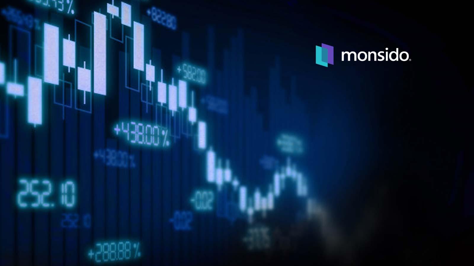Monsido Announces 16 9 Million Investment by Level Equity and Vaekstfonden.